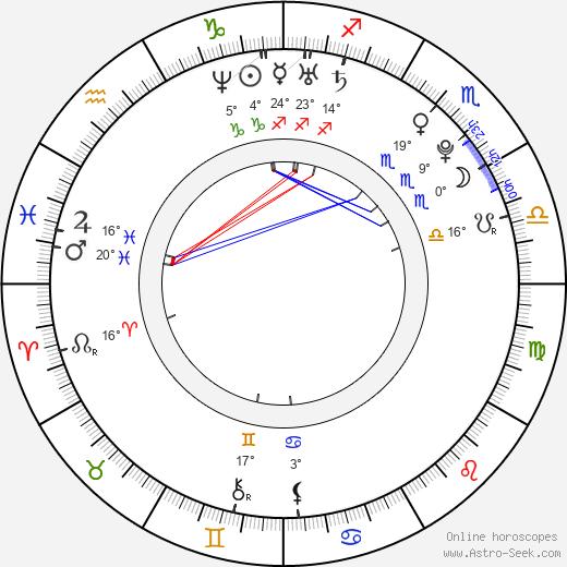 Emily Fleeshman birth chart, biography, wikipedia 2020, 2021
