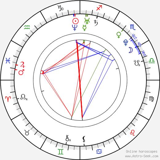Emily Fleeshman birth chart, Emily Fleeshman astro natal horoscope, astrology