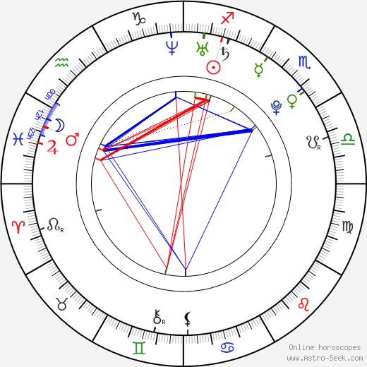 Jonathan Gill tema natale, oroscopo, Jonathan Gill oroscopi gratuiti, astrologia