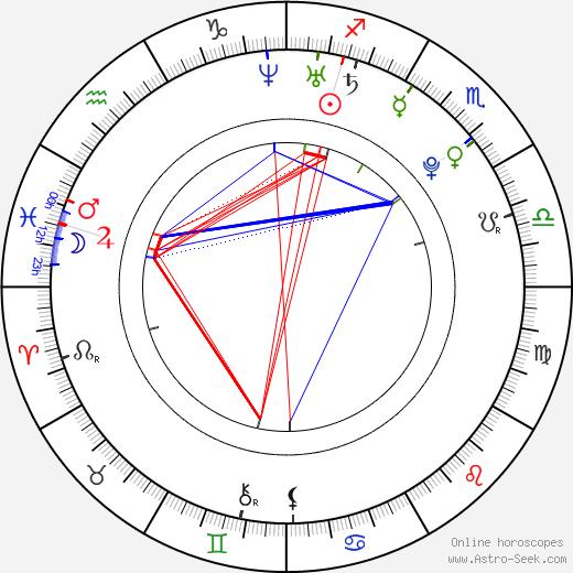 Кейт Вогель Kate Voegele день рождения гороскоп, Kate Voegele Натальная карта онлайн