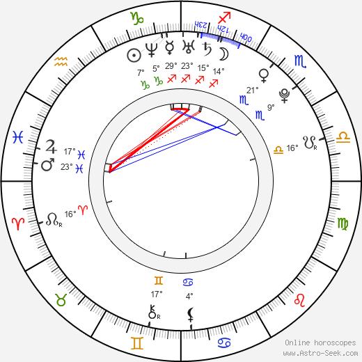 Katie Sheridan birth chart, biography, wikipedia 2019, 2020