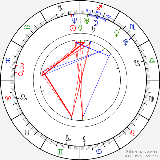 Katie Sheridan astro natal birth chart, Katie Sheridan horoscope, astrology