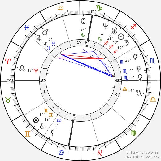 Koby Clemens tema natale, biography, Biografia da Wikipedia 2020, 2021