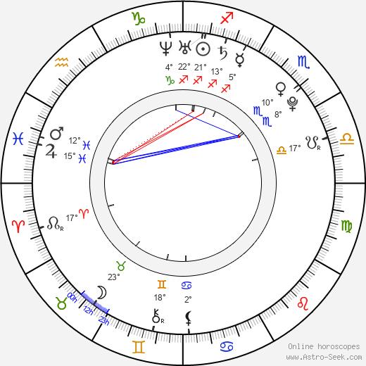 Kristen Dalton birth chart, biography, wikipedia 2019, 2020