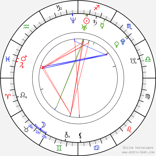 Kristen Dalton birth chart, Kristen Dalton astro natal horoscope, astrology