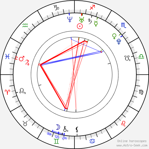 Pablo Vazquez astro natal birth chart, Pablo Vazquez horoscope, astrology