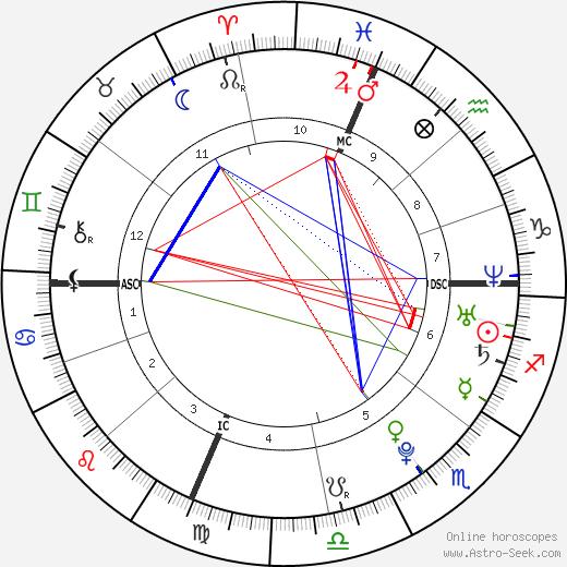 Phylea Rashād день рождения гороскоп, Phylea Rashād Натальная карта онлайн