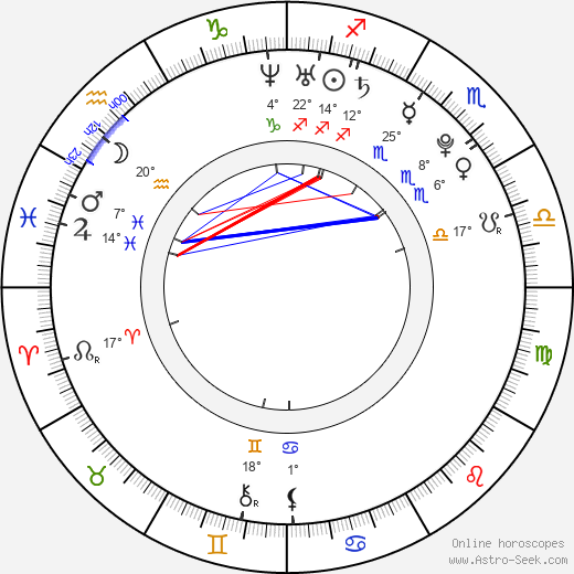 Victoria Schmidt birth chart, biography, wikipedia 2019, 2020