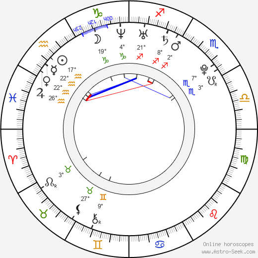 Alice Greczyn birth chart, biography, wikipedia 2020, 2021