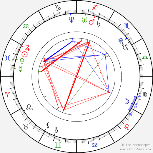 Bryce Papenbrook birth chart, Bryce Papenbrook astro natal horoscope, astrology