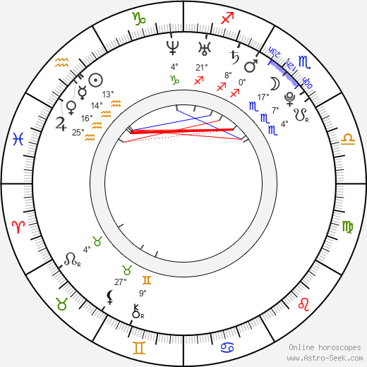 Gemma Arterton birth chart, biography, wikipedia 2018, 2019