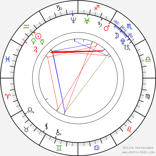 Gemma Arterton astro natal birth chart, Gemma Arterton horoscope, astrology