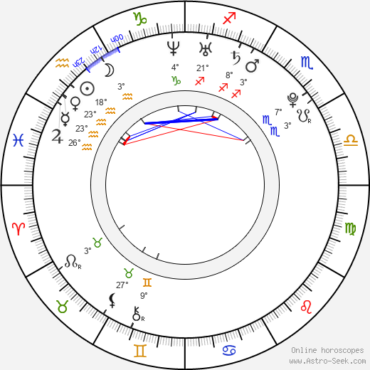 James Deen tema natale, biography, Biografia da Wikipedia 2020, 2021