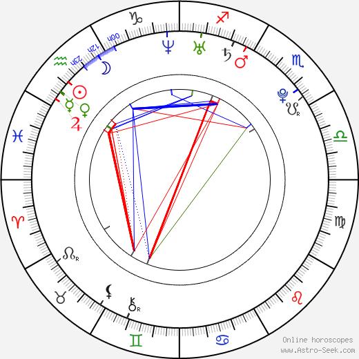 James Deen tema natale, oroscopo, James Deen oroscopi gratuiti, astrologia