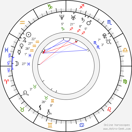 Janette Armand birth chart, biography, wikipedia 2018, 2019