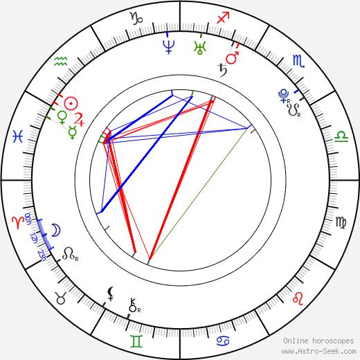 Jayden Jaymes день рождения гороскоп, Jayden Jaymes Натальная карта онлайн