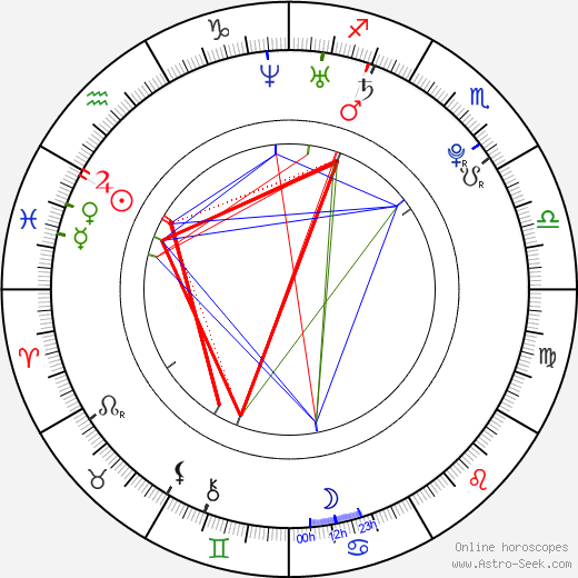 Johan Kolínský astro natal birth chart, Johan Kolínský horoscope, astrology