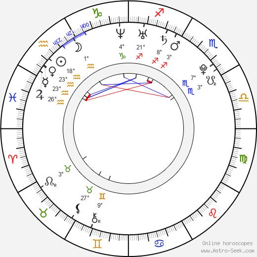 Liam Rhodes birth chart, biography, wikipedia 2019, 2020