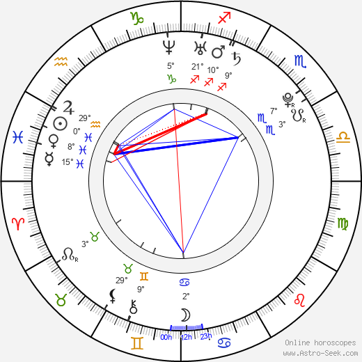 Matthew Bolton birth chart, biography, wikipedia 2017, 2018