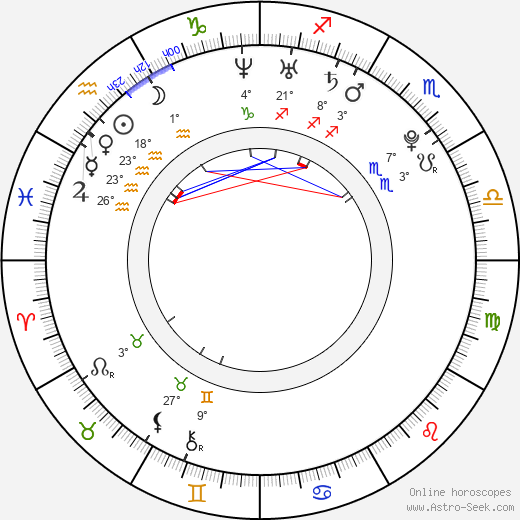 Melissa Satta birth chart, biography, wikipedia 2019, 2020