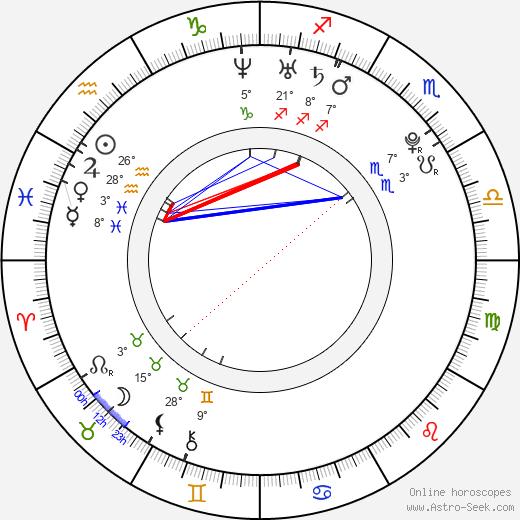 Nick Eversman birth chart, biography, wikipedia 2020, 2021
