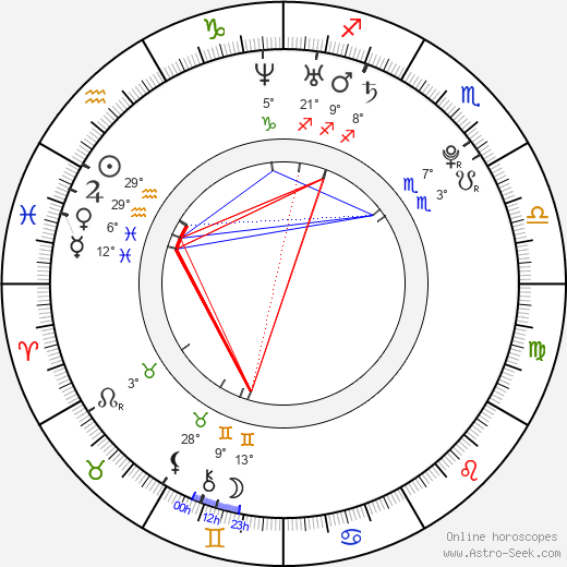 Sakura Andó birth chart, biography, wikipedia 2019, 2020