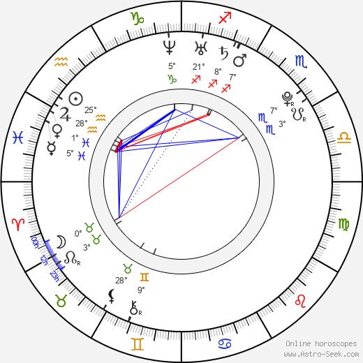 Sara Melleri birth chart, biography, wikipedia 2019, 2020