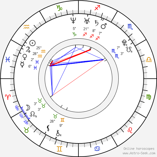 Tiffany Thornton birth chart, biography, wikipedia 2017, 2018