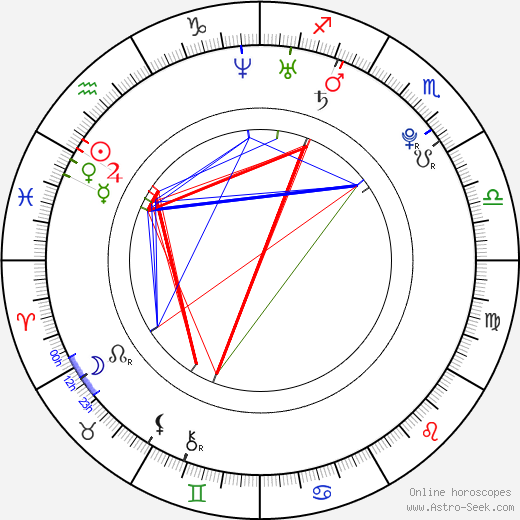 Tiffany Thornton astro natal birth chart, Tiffany Thornton horoscope, astrology