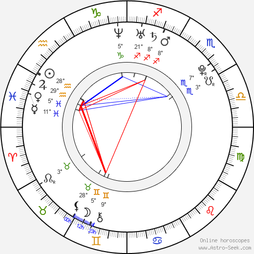 Tomasz Jeziorski birth chart, biography, wikipedia 2019, 2020