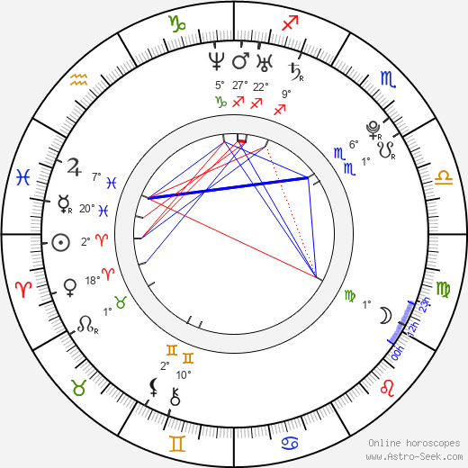 Ben Rappaport birth chart, biography, wikipedia 2017, 2018