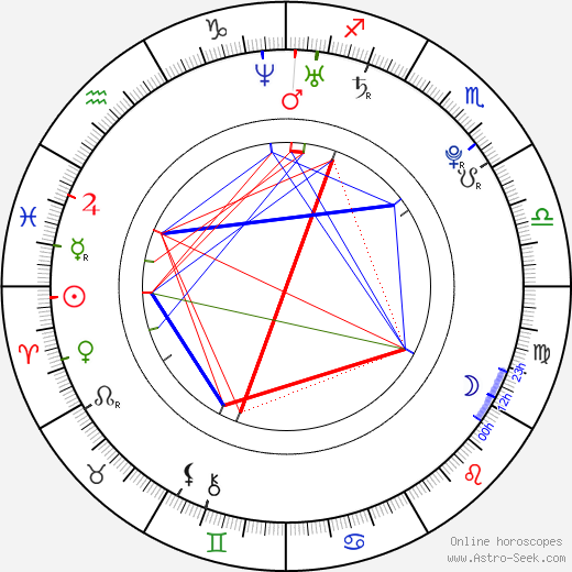 Ben Rappaport astro natal birth chart, Ben Rappaport horoscope, astrology