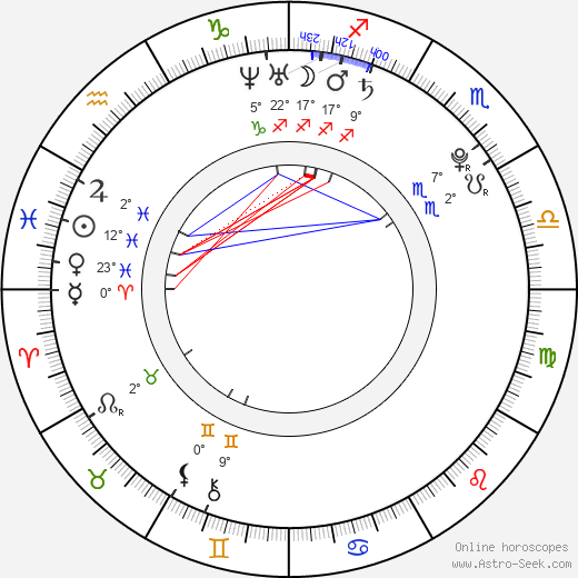 Bree Condon birth chart, biography, wikipedia 2019, 2020