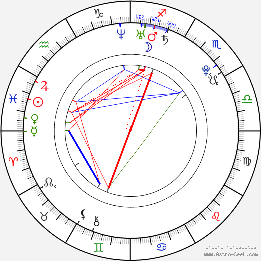 Bree Condon astro natal birth chart, Bree Condon horoscope, astrology