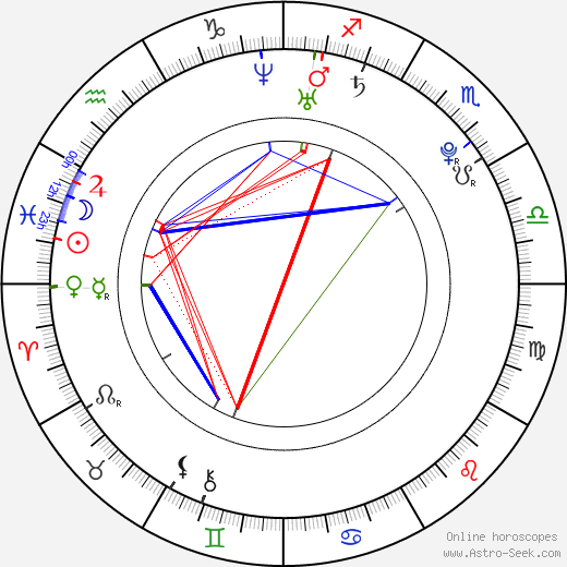 Brittany Snow astro natal birth chart, Brittany Snow horoscope, astrology