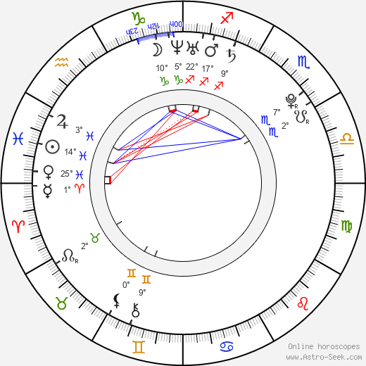 Dominique McElligott birth chart, biography, wikipedia 2019, 2020