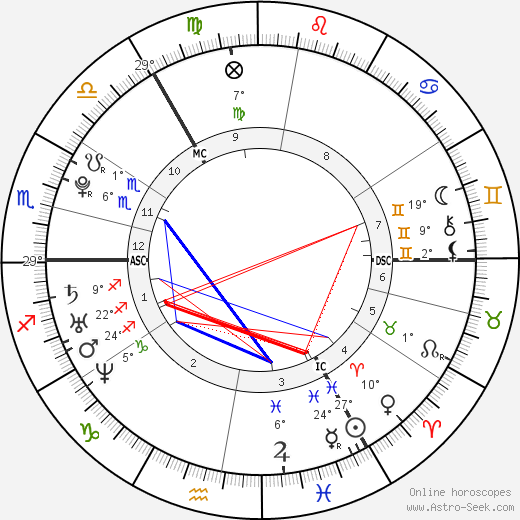 Lykke Li birth chart, biography, wikipedia 2018, 2019