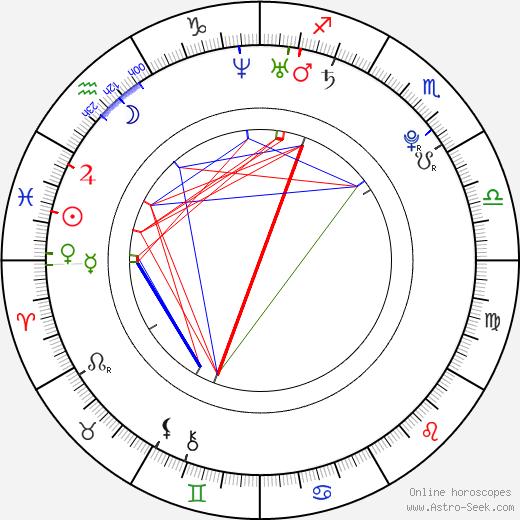 Nathalie Vansier astro natal birth chart, Nathalie Vansier horoscope, astrology