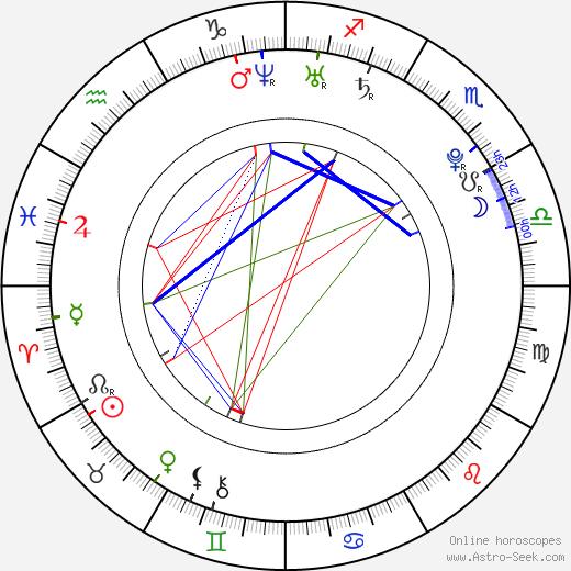 Alisha Morrison tema natale, oroscopo, Alisha Morrison oroscopi gratuiti, astrologia