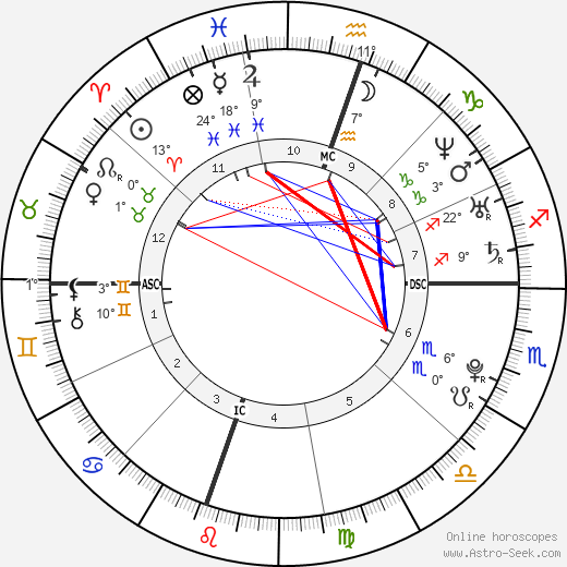 Amanda Bynes birth chart, biography, wikipedia 2019, 2020