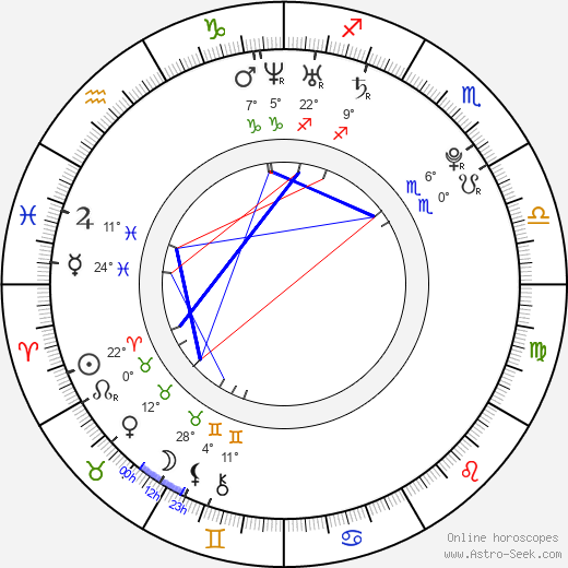 Anne-Sophie Franck birth chart, biography, wikipedia 2020, 2021