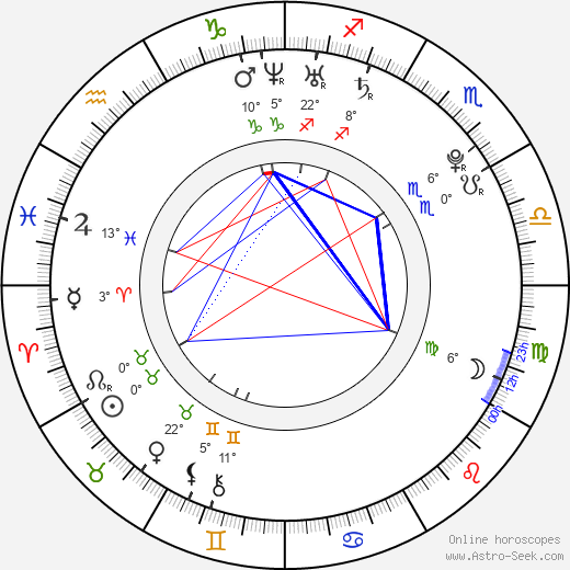 Cameron Duncan birth chart, biography, wikipedia 2018, 2019