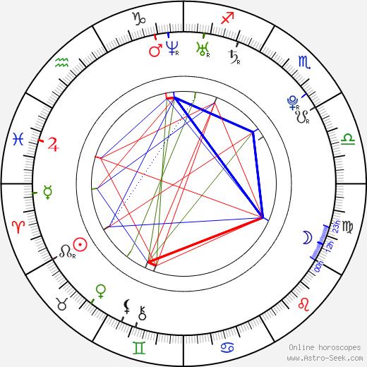 Cameron Duncan astro natal birth chart, Cameron Duncan horoscope, astrology