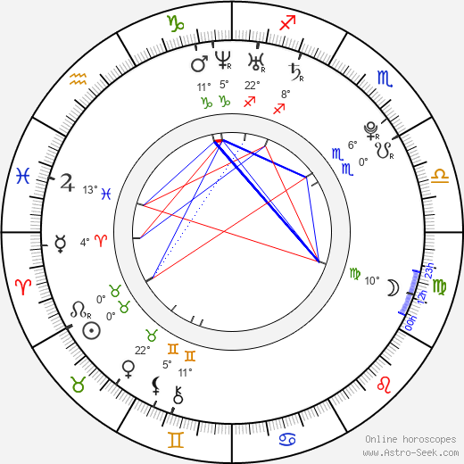 Chester See birth chart, biography, wikipedia 2020, 2021
