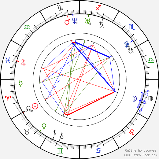 Chester See birth chart, Chester See astro natal horoscope, astrology