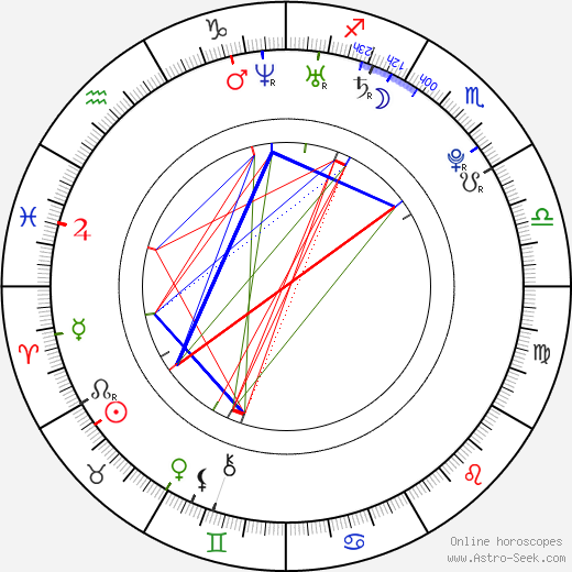 Cristina do Rego birth chart, Cristina do Rego astro natal horoscope, astrology