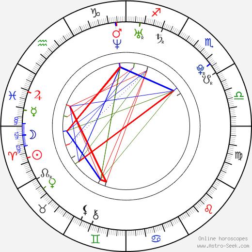 Erika Sawajiri tema natale, oroscopo, Erika Sawajiri oroscopi gratuiti, astrologia