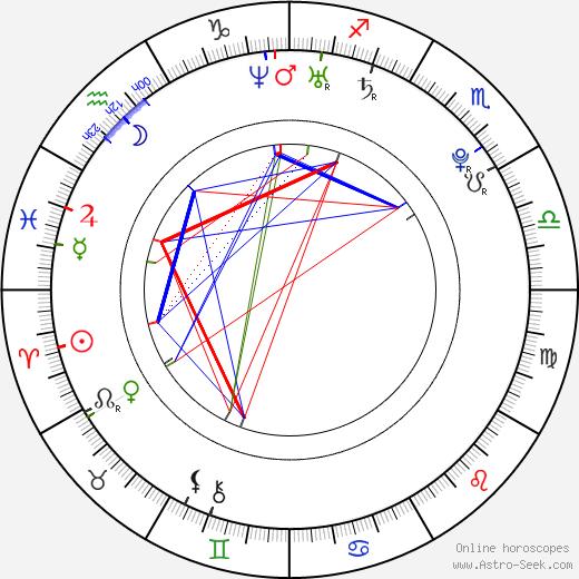 Gavin Stenhouse день рождения гороскоп, Gavin Stenhouse Натальная карта онлайн