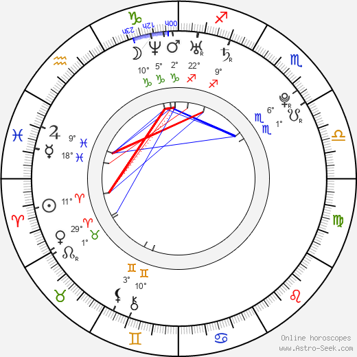 Hannah Hindi birth chart, biography, wikipedia 2019, 2020