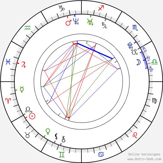 Jessica Stam tema natale, oroscopo, Jessica Stam oroscopi gratuiti, astrologia